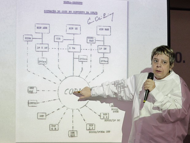 Heloísa Starling presenting the structure of the DOI-CODI at the National Truth Commission's One-Year Press Conference http://www.lealjunior.com.br/?pg=noticia&id=36811